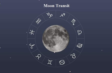Moon and zodiac signs